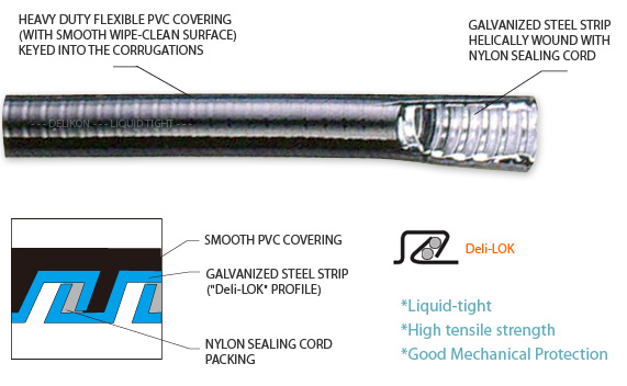 "DELIKON Liquid Tight Conduit with ""Deli-LOK"" Locking & Sealing Mechanism"