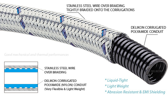 Braided nylon corrugated flexible conduit