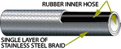 Single Layer S.S. Braided rubber hose for lower pressure applications