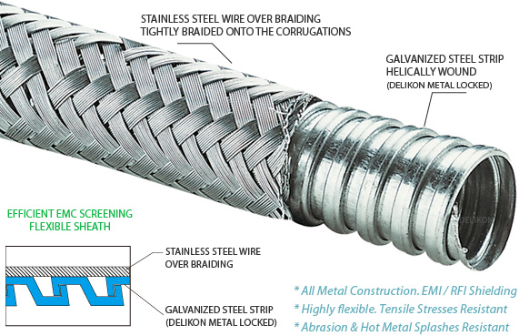 protective over braided flexible metal conduit for