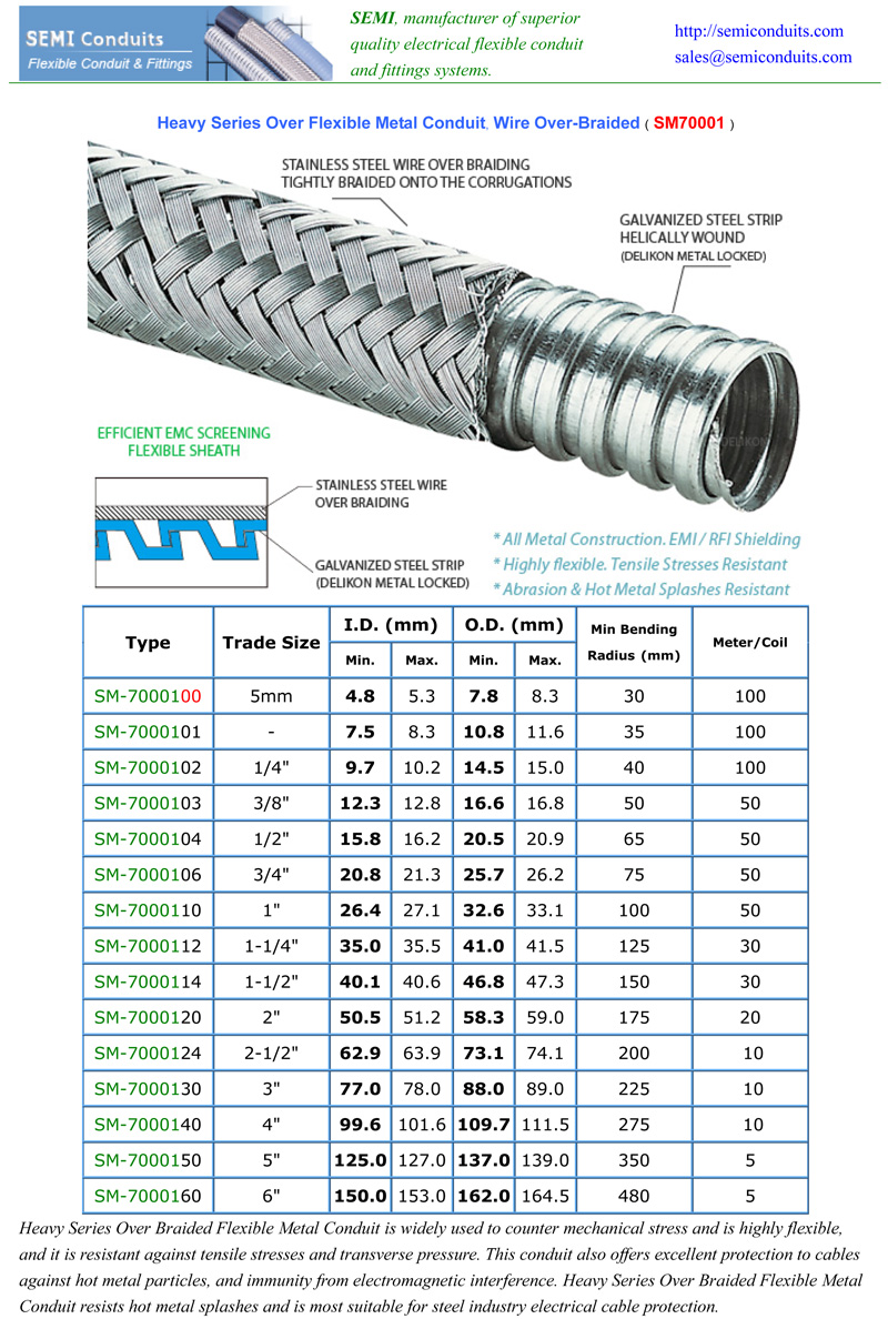 over braided flexible metallic conduit for industry aging equipment wirings,braided shield flexible conduit