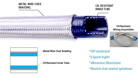 Oil resistant electrical conduit systems